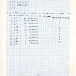 'Harmony of Numbers', Title page, Ink on graph paper, 29.8 x 21.1cm (paper size), July 2011. Photography: Self.
